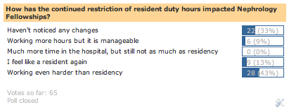 Impact of restricted duty hours on nephrology fellows