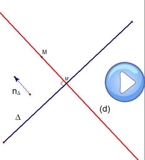 [Video] Phép đối xứng trục-Tìm ảnh của một điểm- Hình học 11