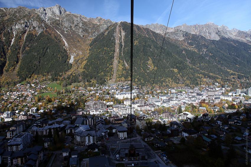 Высота самой высокой горы европы монблан