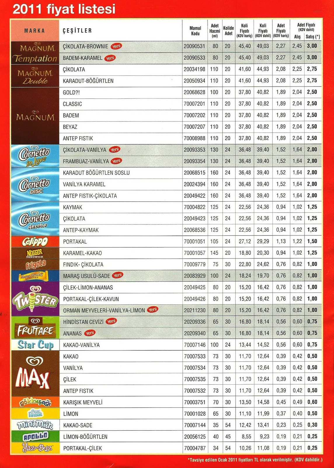 Magnum Fiyat 2017 >> algida ürünleri dondurma ocak 2011 toptan perakende fiyat listesi | market kuruyemiş
