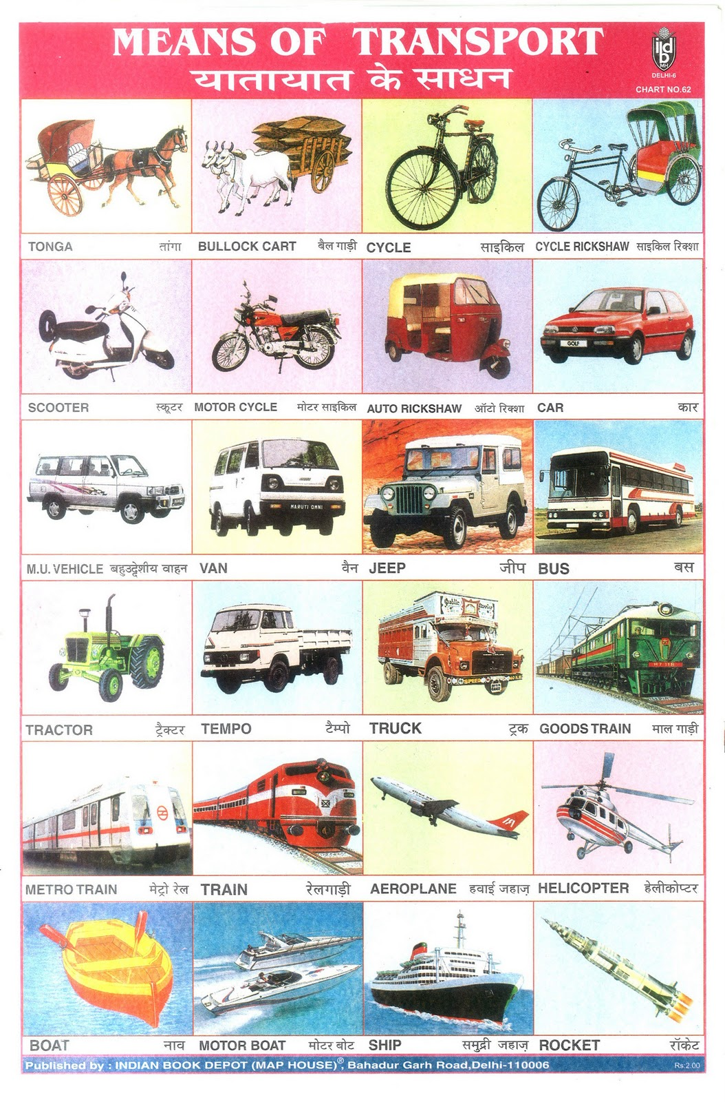 Means Of Transport Chart Children Books Educational Books