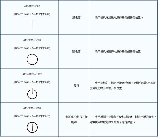 http://www.mapeng.net/news/mechanical_industry_standard/2009/1/mapeng_09115201914610_6.html