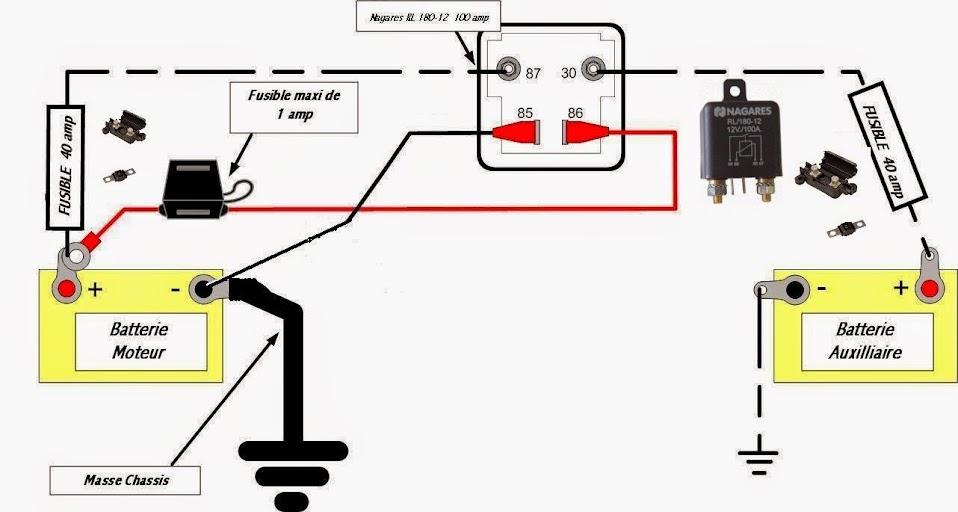 Forum du 4x4 en belgique voir le sujet les batteries for Comment changer un interrupteur