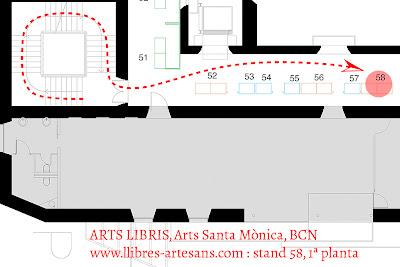 ubicació parada Llibres Artesans Arts Libris