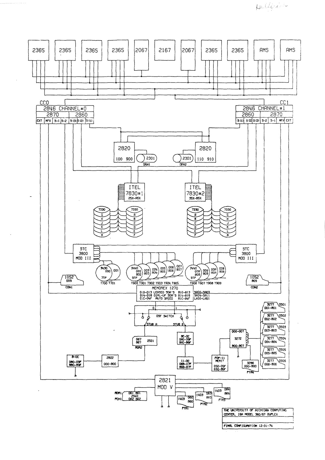 Hardware configuration diagram for the IBM S/360-67 computer at U-M in December 1974