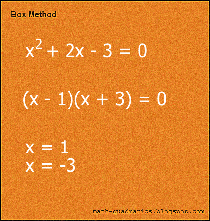 Box method: Step 6 (image)