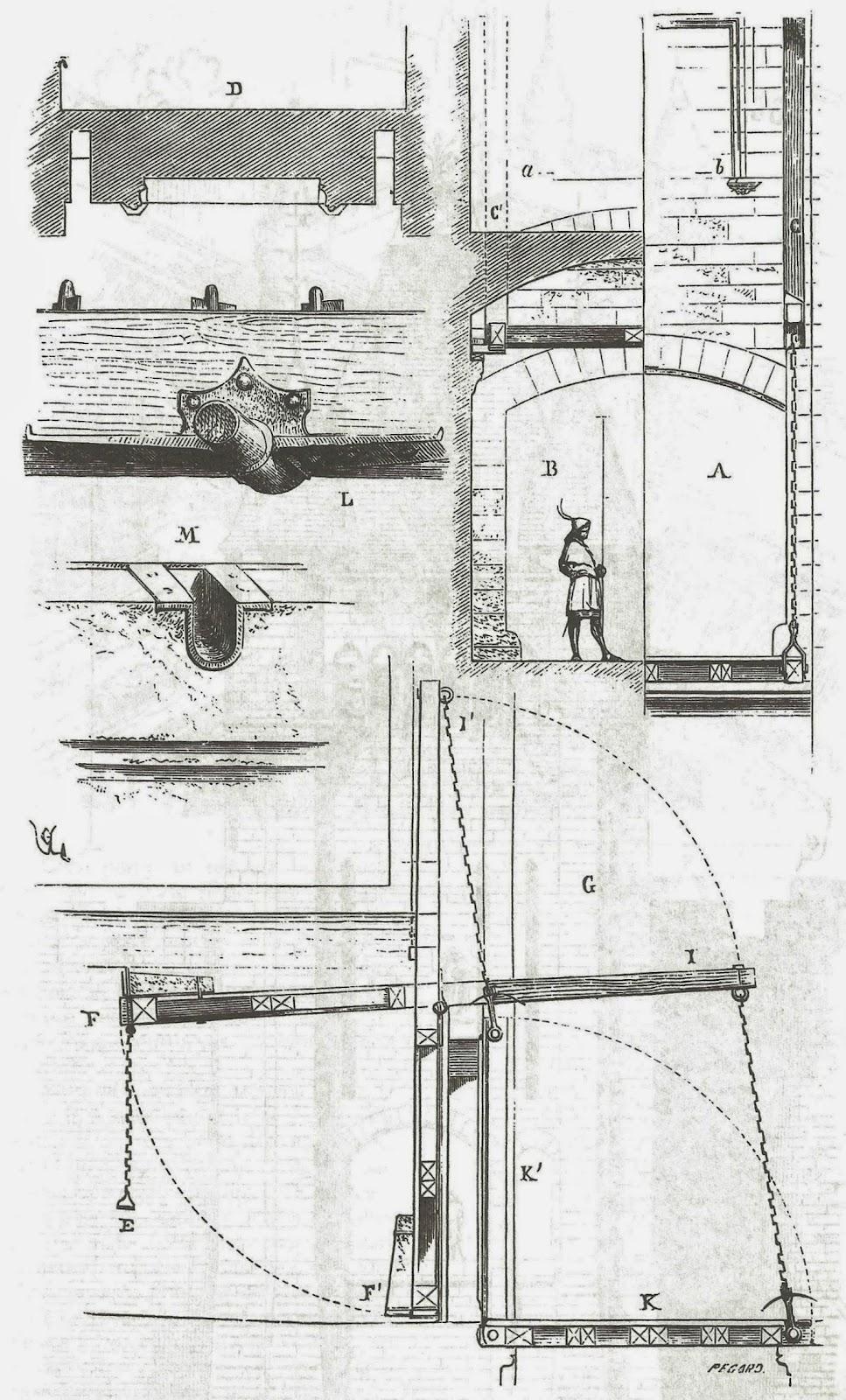 Detail van ophaalbrug van het wiptype.