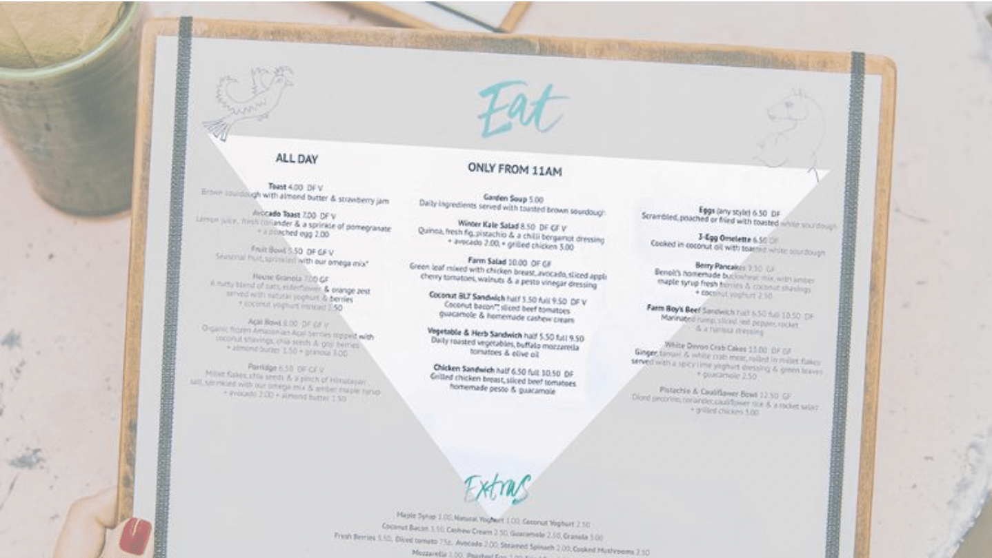 Illustration of the Golden Triangle on a restaurant menu.