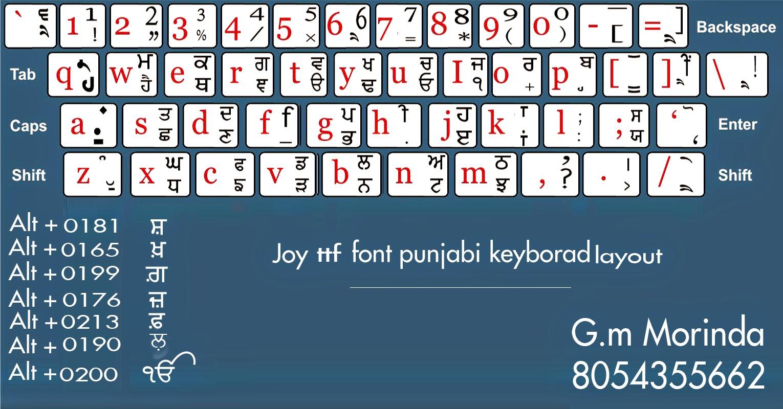 Punjabi fonts for pc
