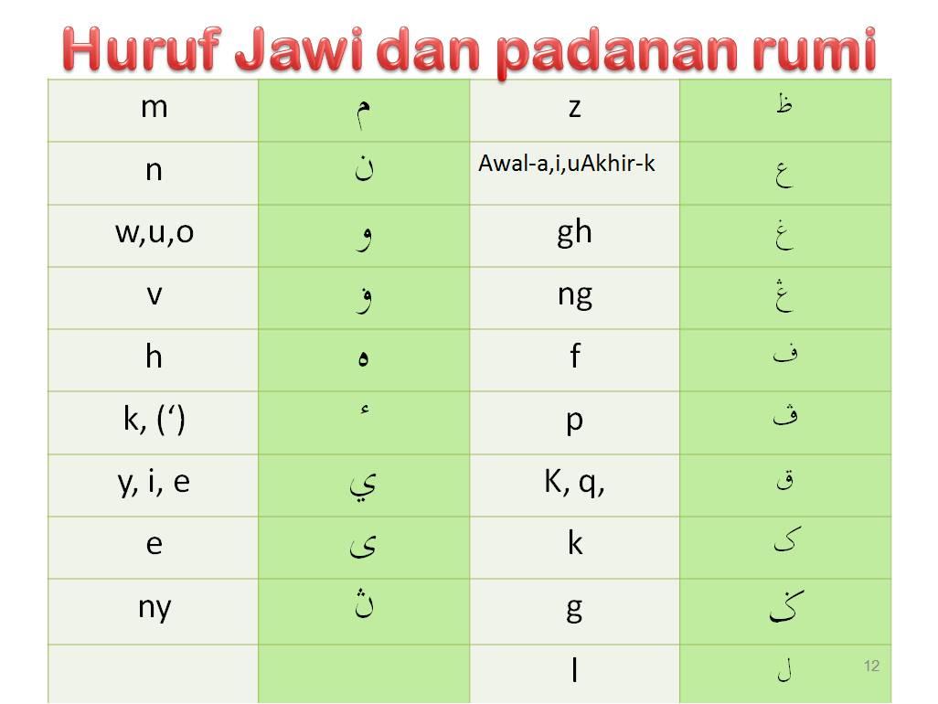 Citaten Rumi Ke Jawi : March pendidikan islam bersama ummu