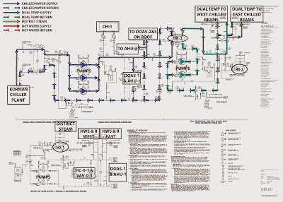 Water+Flow+Diagram_Cooling+Season hvac system assignment 7 building analysis