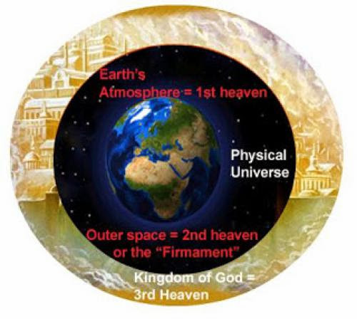 The Three Heavens Explained