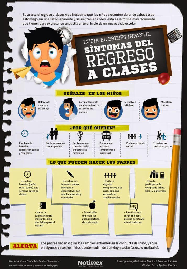 5 tips para bajar la ansiedad del regreso a clases