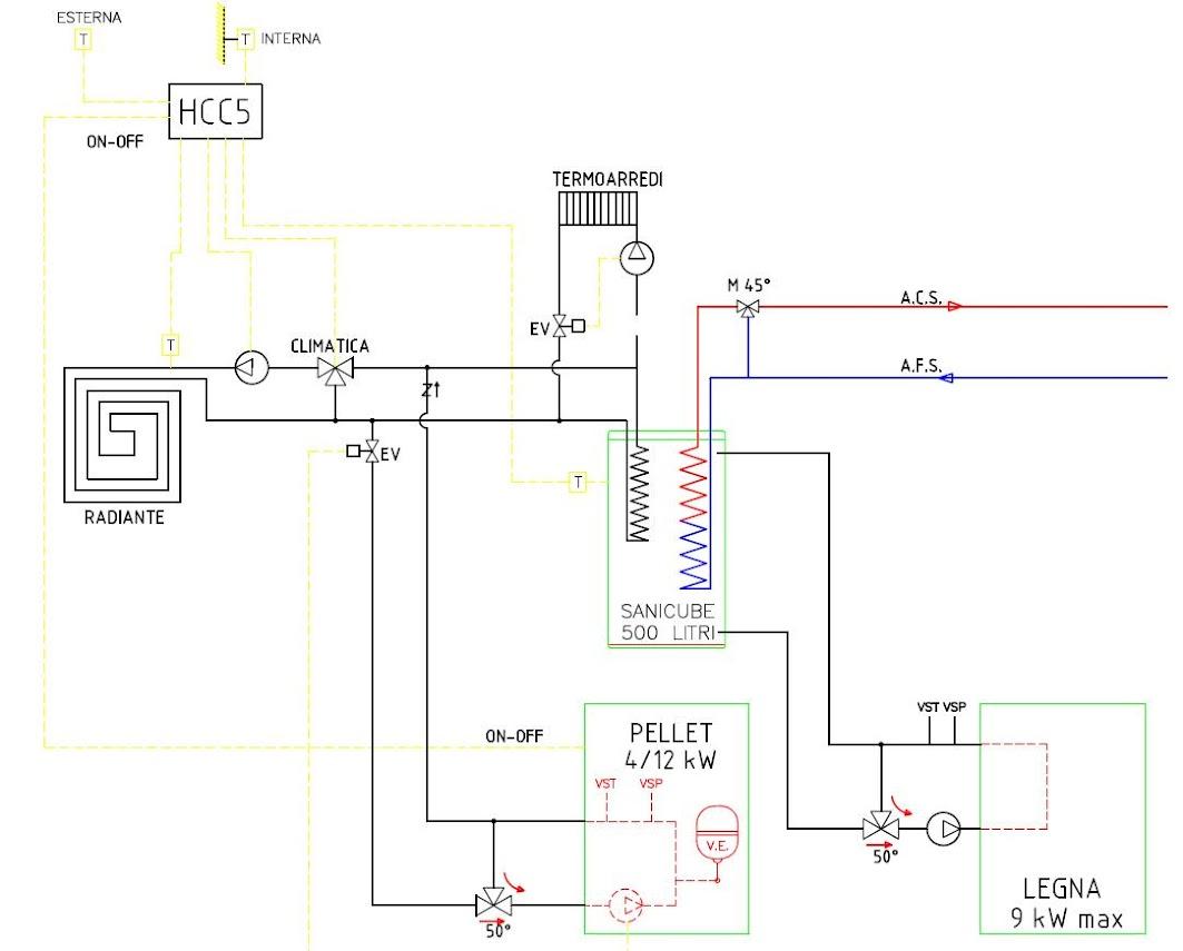Schema Elettrico Elettrovalvola Per Riscaldamento : Nuovo impianto radiante con caldaia pellet e termocamino