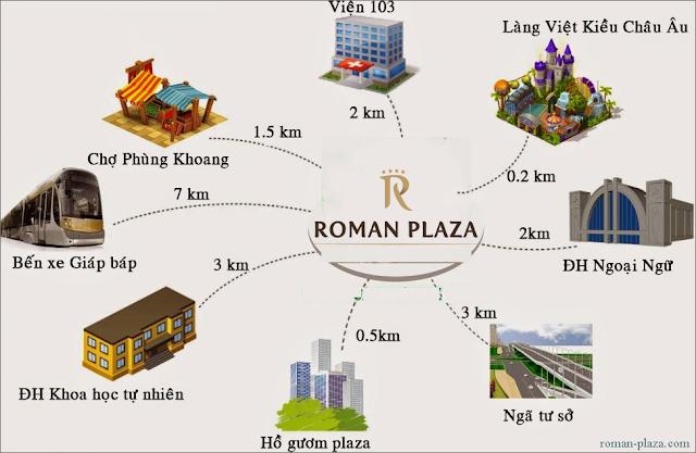 Liên kết vùng dự án chung cư Roman