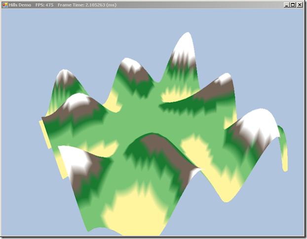 A simple terrain