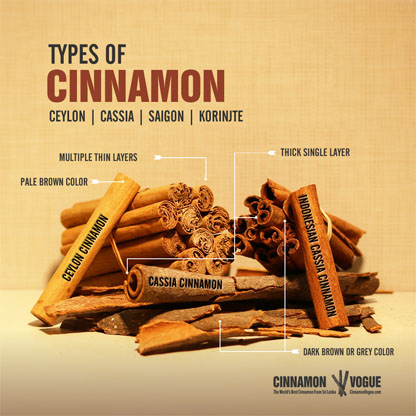 types_of_cinnamon_416A.jpg
