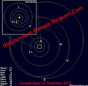 Berita Bumi Gelap 23, 24, 25 Desember 2012