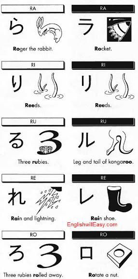 RA: Roger the rabbit; Rocket. RI: Reeds; Reeds RU: Three rubies; Leg and tail of kangaroo RE: Rain and lightning. Rain shoe. RO: Three rubies rolled away; Rotate a nut.