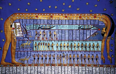 Egyptian Sky Goddess Nut