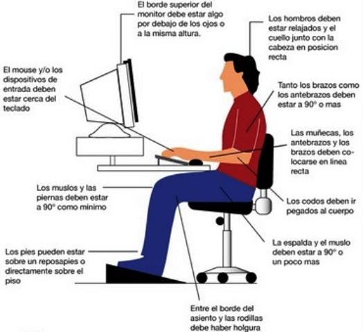 Portafolio de informatica for Que es la ergonomia en la oficina