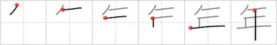 Kanji - Nen