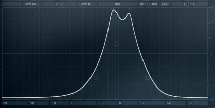 (guitare) comment reproduire ce son d'ampli radio-réveil VintageradioEQ