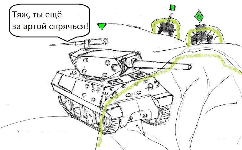 Место танка в бою