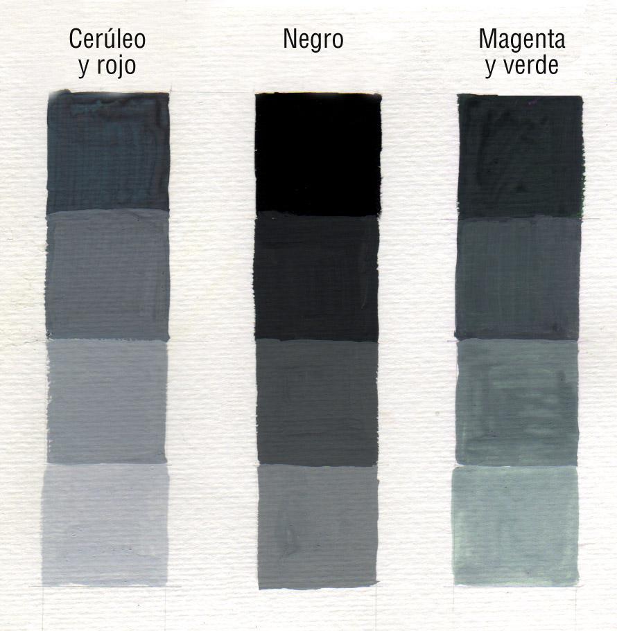 Los colores complementarios los colores complementarios - Gama de colores grises ...