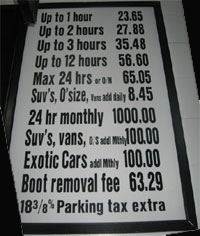 Parking garage prices in New York City