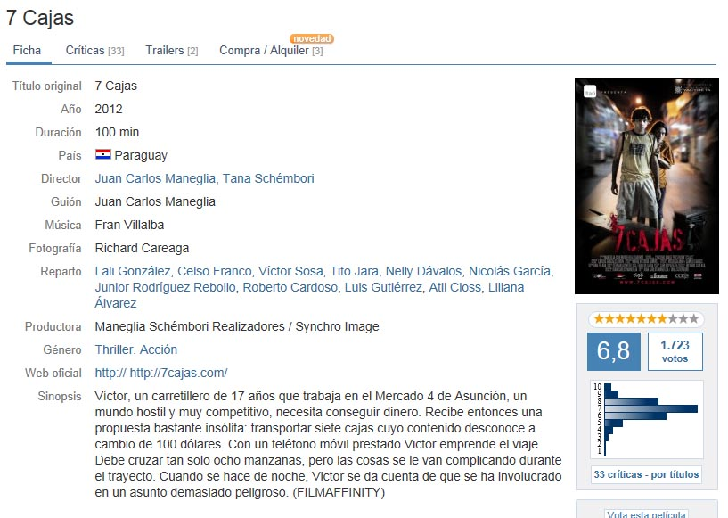 7cajas FICHA - 7 cajas | 2012 | Thriller. Acción. Crimen | BDrip 720p | guar-lat DD5.1 | Subs | 4,5 GB