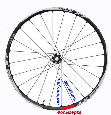 ремонт восьмерки колеса на велосипеде
