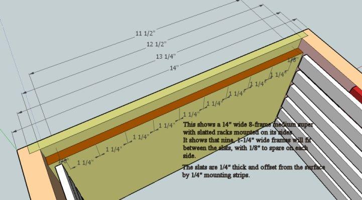 8 Frame Super Dimensions