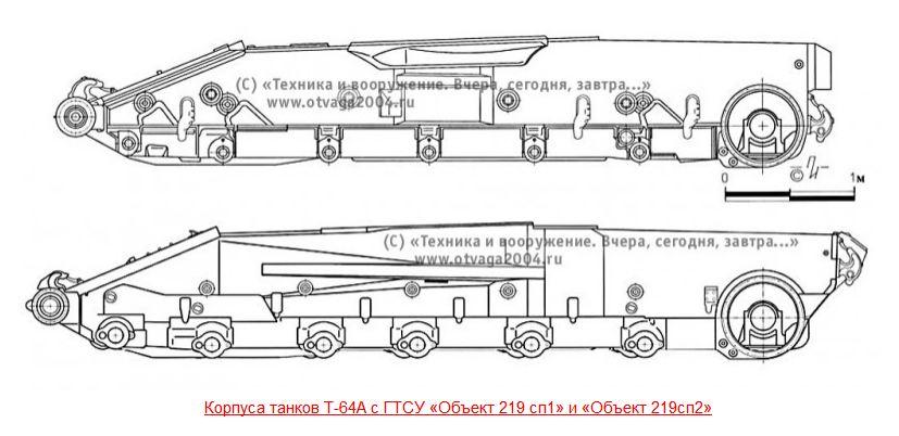 Сам борт у Т-72-80-90 (думаю,