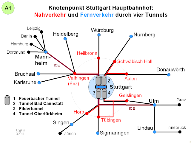 Stuttgart 21 Gegenargumente 61 Technische Argumente Gegen