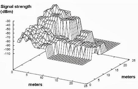 Fig.4(b)
