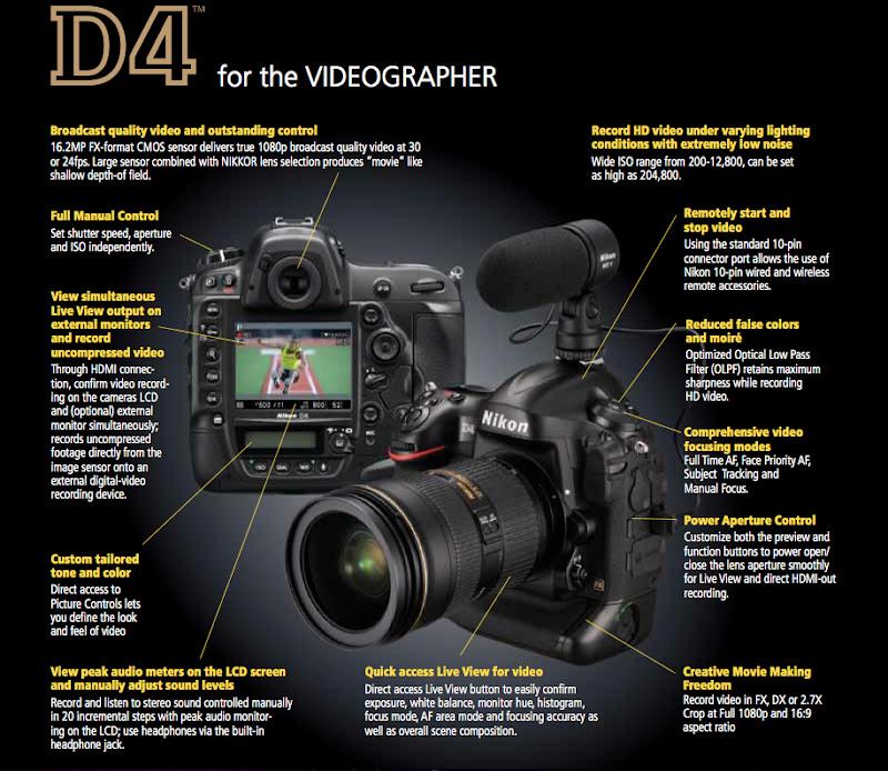 Nikon%252520D4%252520video1.jpg