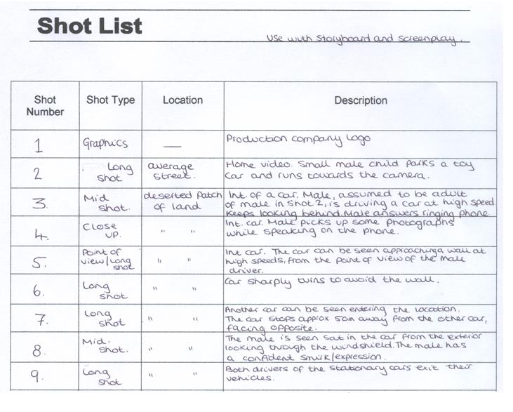 Shotlist And Screenplay