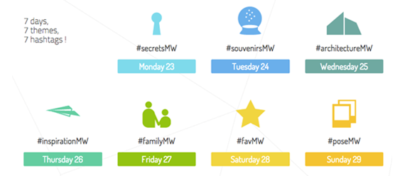 #MuseumWeek una semana de museos sin salir de Twitter