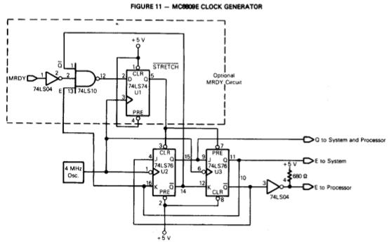 Q/E clock generator circuit