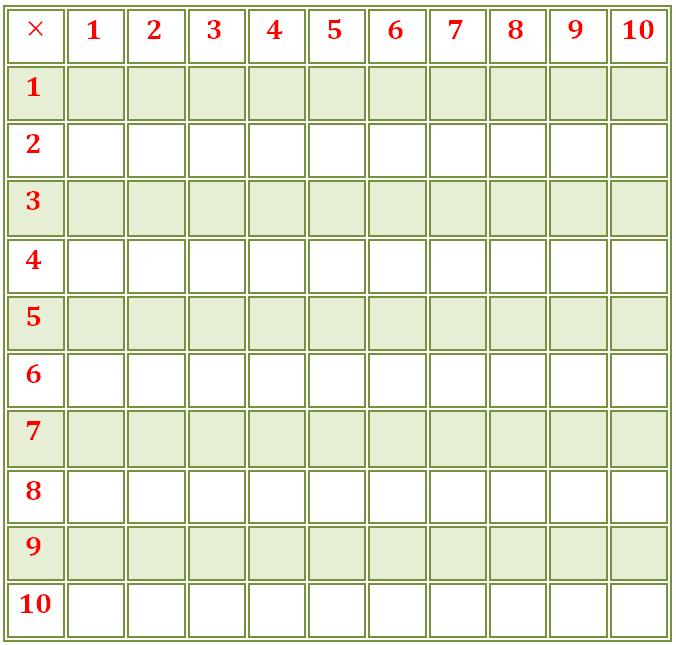Multiplication Table Worksheet Blank free worksheets free – Multiplication Table Worksheet Generator