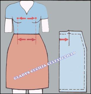 Las pinzas delanteras en la falda se marcan a mitad de separación de busto