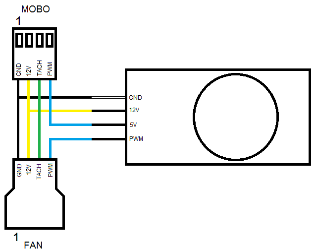 ogo pwm wiring diagram 70 pwm fan diagram