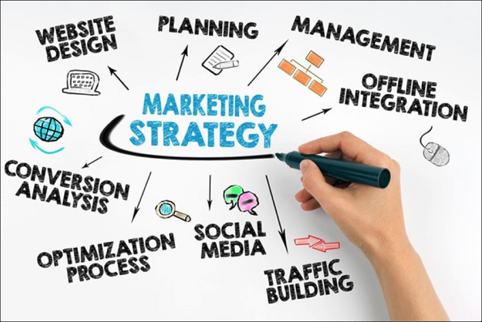 Đơn vị agency chuyên tư vấn chiến lược marketing