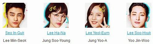 دانلود سریال کره ای پادشاه دبیرستان