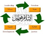 Islam In World Constitution