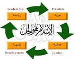 Islam In World Constitution