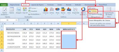 Minigráficos, Excel, 2010, 2013, gráficos, análises