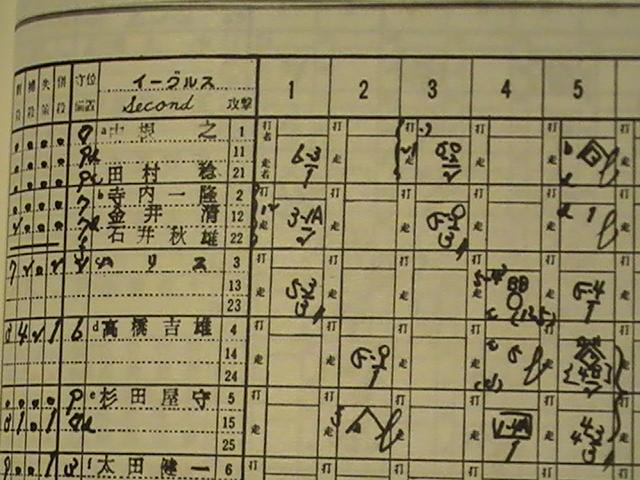 職業野球!実況中継: 3月 2011
