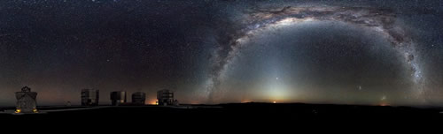 Rare 360-degree Panorama of the Southern Sky